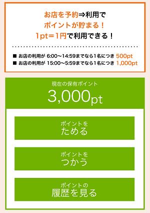 くら寿司-くら寿司アプリポイント確認画面3,000pt付与